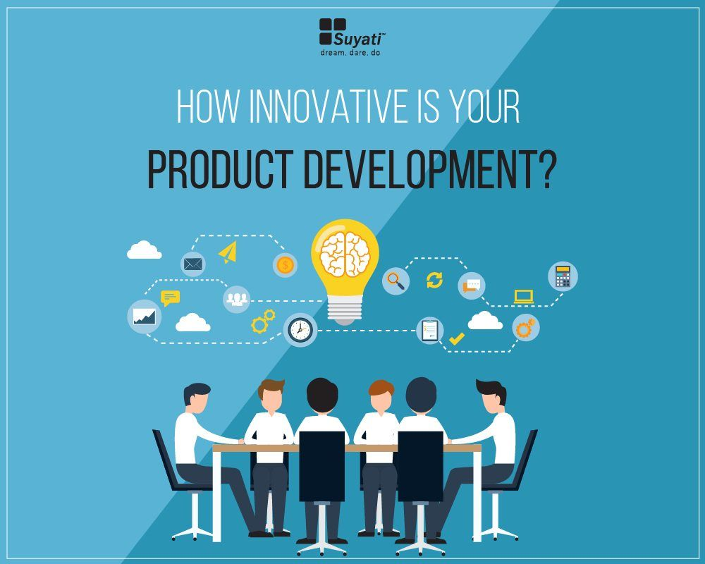 How Innovative is your Product Development - Suyati