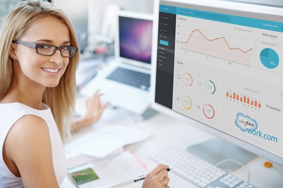 Improve your Business using Work from salesforce