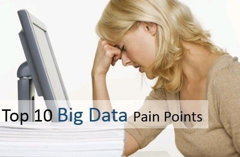 big data pain points