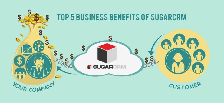 benefits-sugarcrm