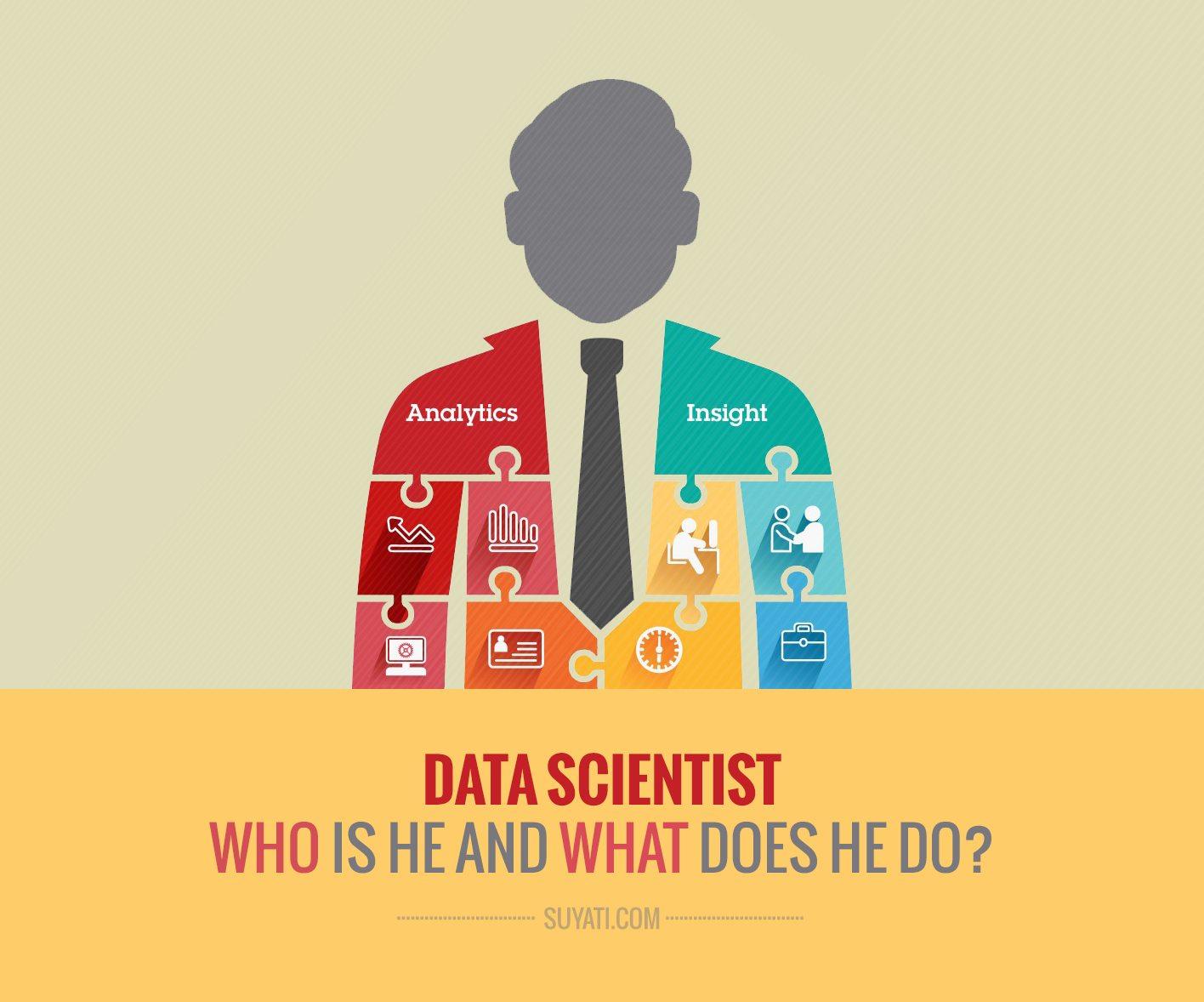 big data scientist