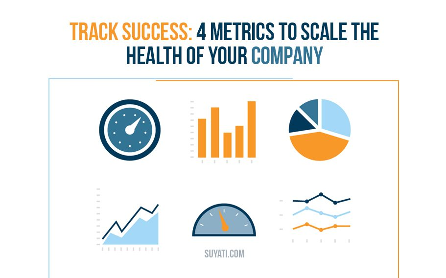metrics-for-company