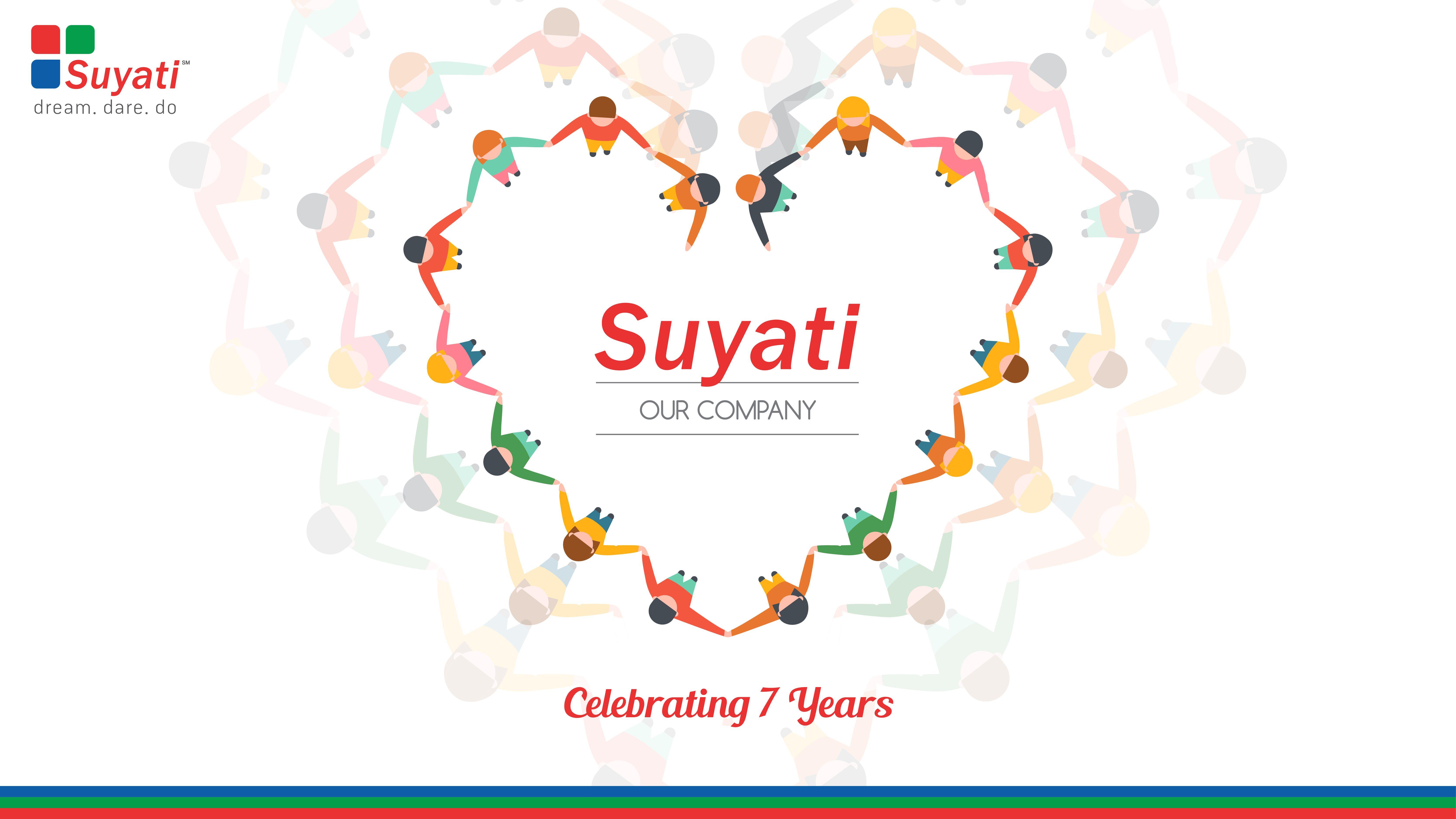 Suyati-Technologies-7years-celebration