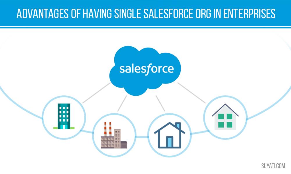Advantages of having Single Salesforce Org in Enterprises
