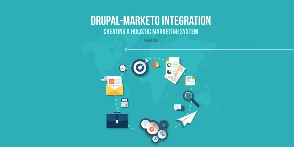 Creating-a-Holistic-Marketing-System-with-Marketo-Drupal-integration-REVISED