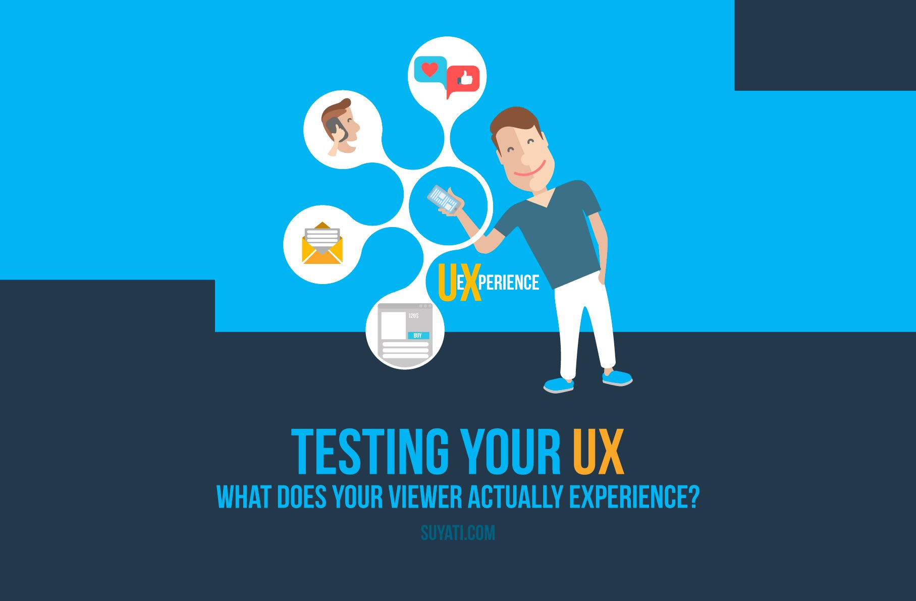 testing-ux-to-understand-what-does-your-viewer-actually-experience
