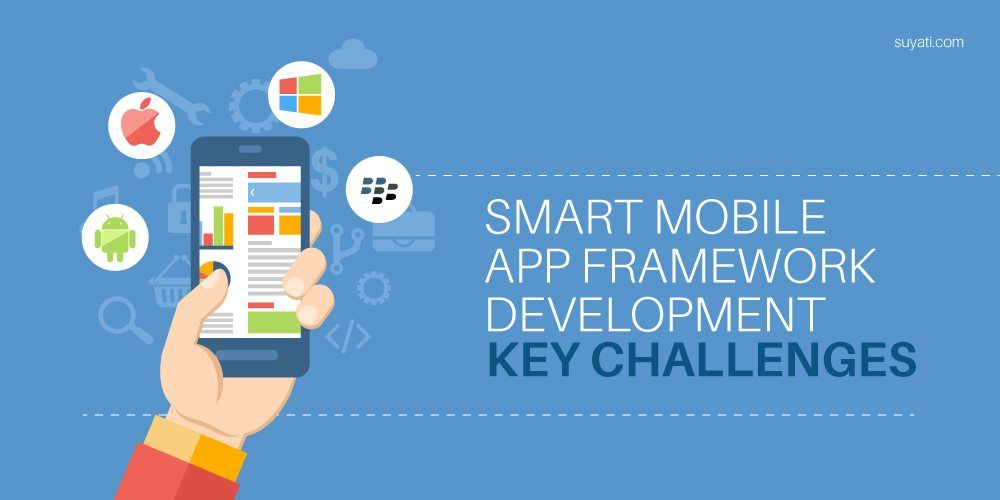 Frameworks for mobile apps