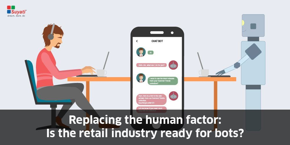 Why Chatbots are the future of retail and marketing