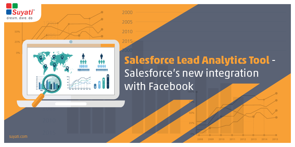 Salesforce Lead Analytics Tool – Salesforce's new integration with Facebook