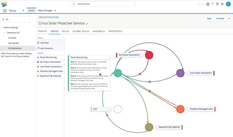 A screenshot from Salesforce IoT Demo
