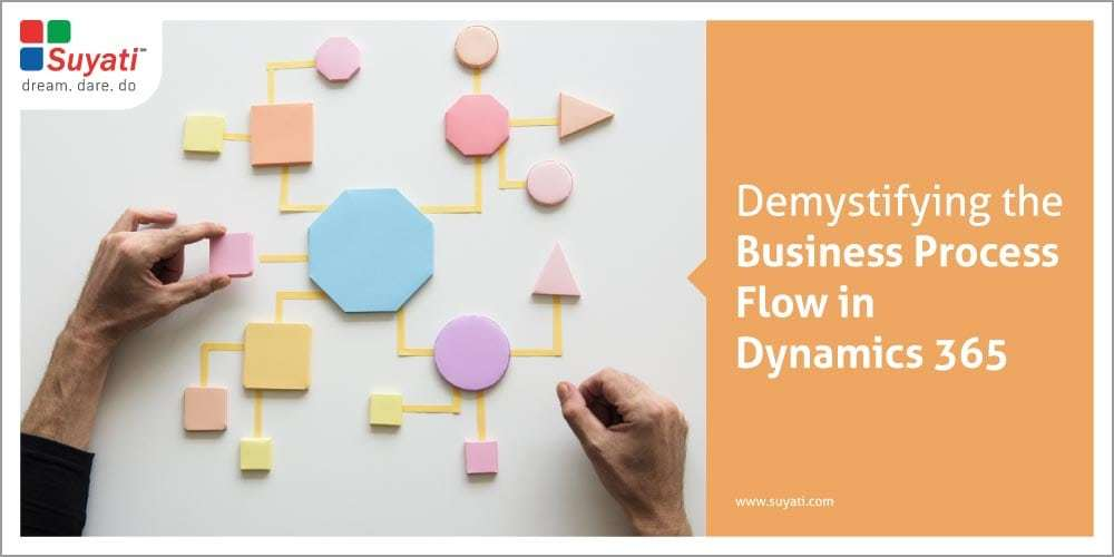 All you need to know about Business Process Flow in Dynamics 365