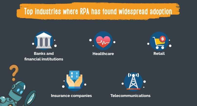top industries where RPA has found widespread adoption