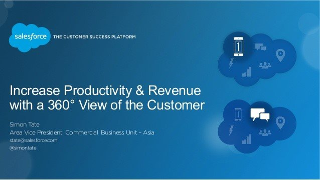 Productivity with Customer 360