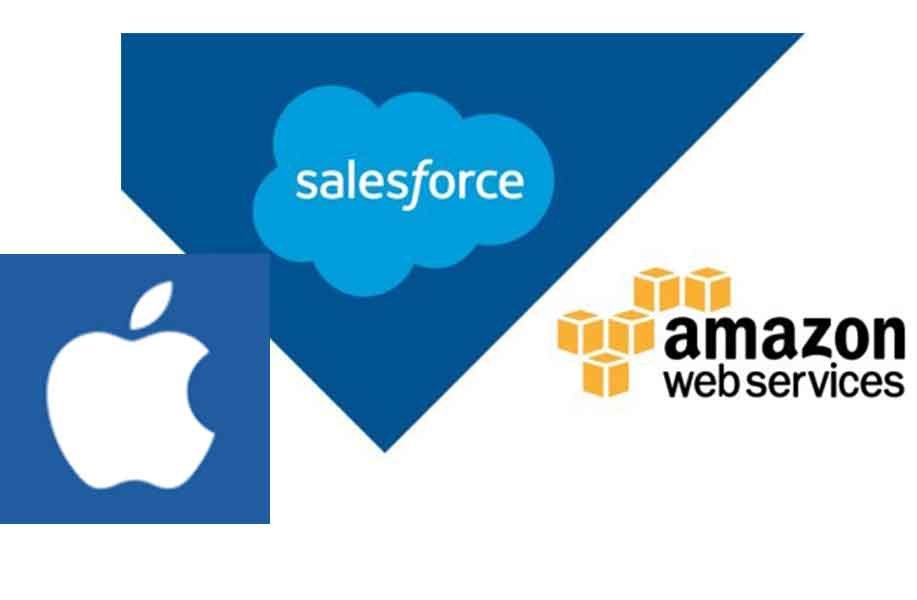 Partnerships with Salesforce
